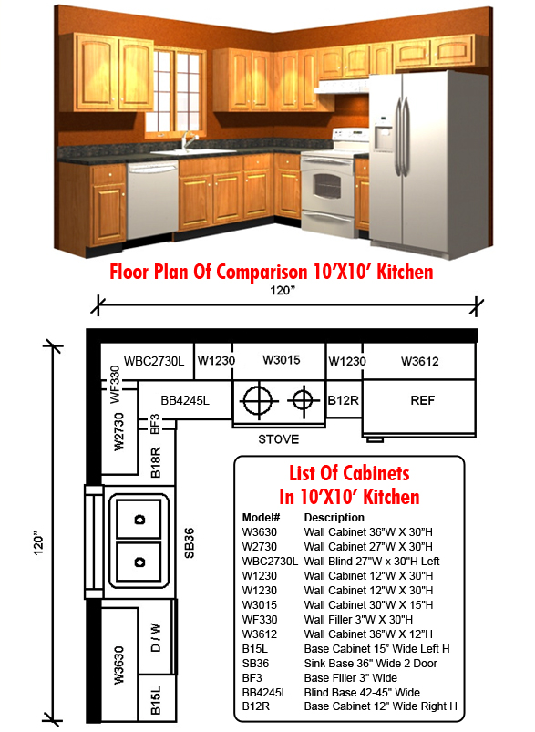 10x10 kitchen top bebuus cabinetry with 10x10 kitchen for Kitchen cabinets 10x10